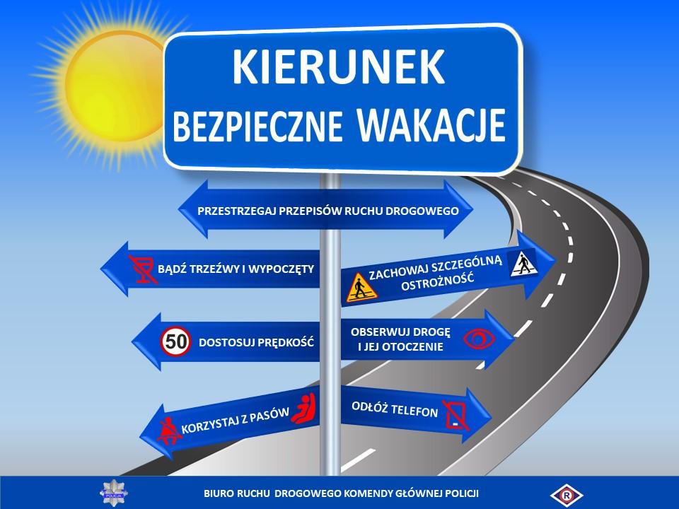 Obrazek - grafika z napisem kierunek bezpieczne wakacje. Przestrzegaj przepisów ruchu drogowego, bądź trzeźwy i wypoczęty, zachowaj szczególną ostrożność, dostosuj prędkość, obserwuj drogę i jej otoczenie, korzystaj z pasów, odłóż telefon.
